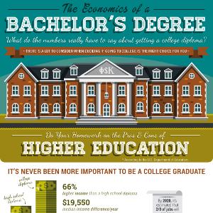 economics-bachelors-degree-thumb