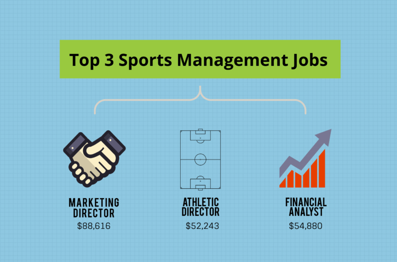 what can i do with a bachelor u2019s in sports management