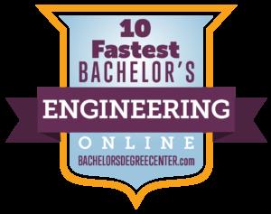 Online bs engineering degree abetting tv combate ufc online betting